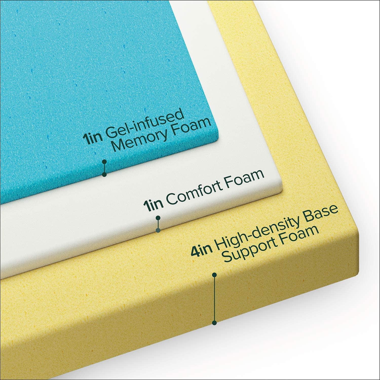 Zinus 6 Inch Gel-Infused Green Tea Memory Foam Mattress, Twin